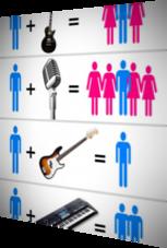 Diagramm über Frauenerfolg